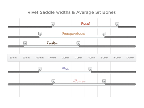 how to measure sit bone width