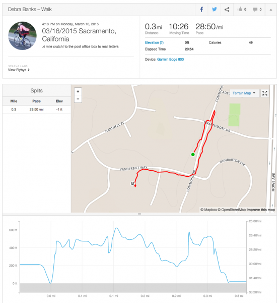 My BIG strava walk to the postbox. Love the graph!